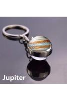 Брелок Планета Юпитер