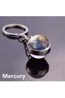 Брелок Планета Меркурий