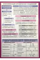 Химия. Классификация органических соединений. Айрис-пресс